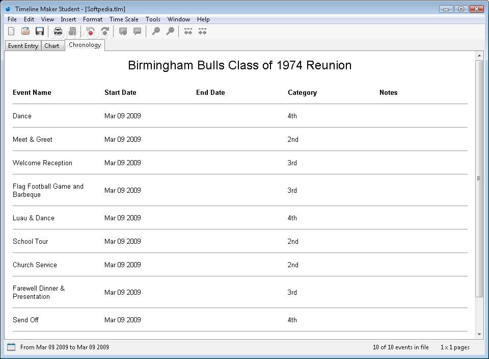 Timelines Template Free Online Images - Timeline template maker